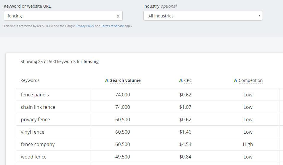 How to Use Google Ads Keyword Tool