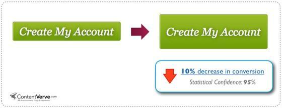 landing page design relative button size