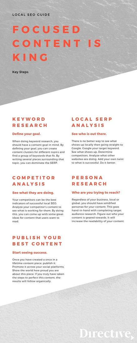 local search marketing content infographic