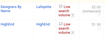 google-ads-low-search-volume