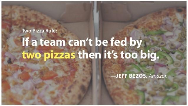 Amazon's two-pizza rule