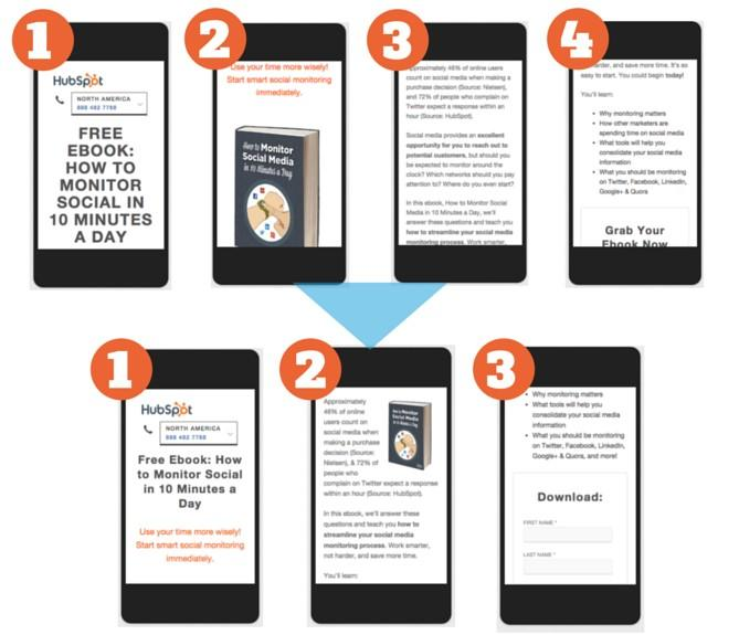 mobile conversion rate ebook download