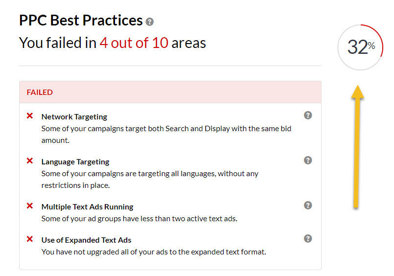 New AdWords Performance Grader Best Practices