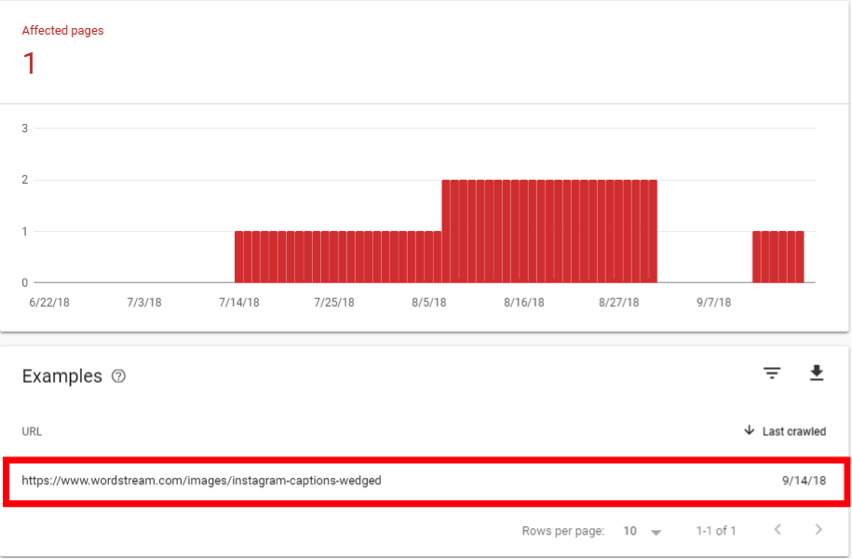 New Google Search Console Posts