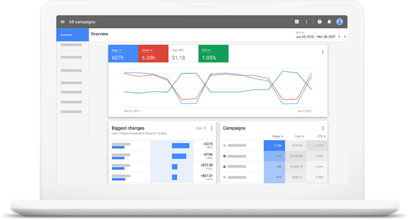 new interface old adwords ui