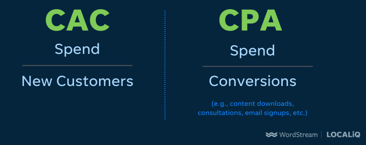 difference between cac vs cpa in the lead generation process
