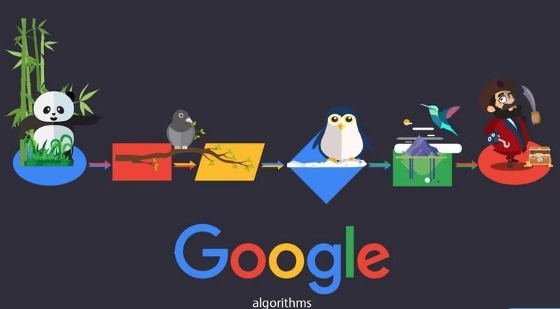 google-algorithms-organic-traffic