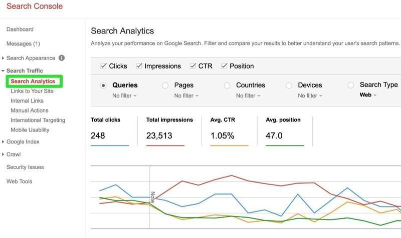 search-console-organic-traffic