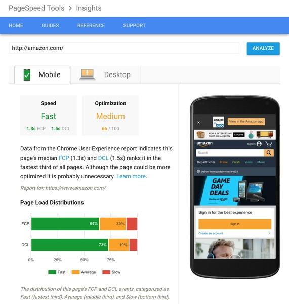 page speed for ecommerce sites