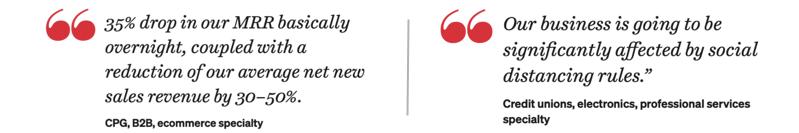 patterns of pessimistic digital agencies in 2020_quotes