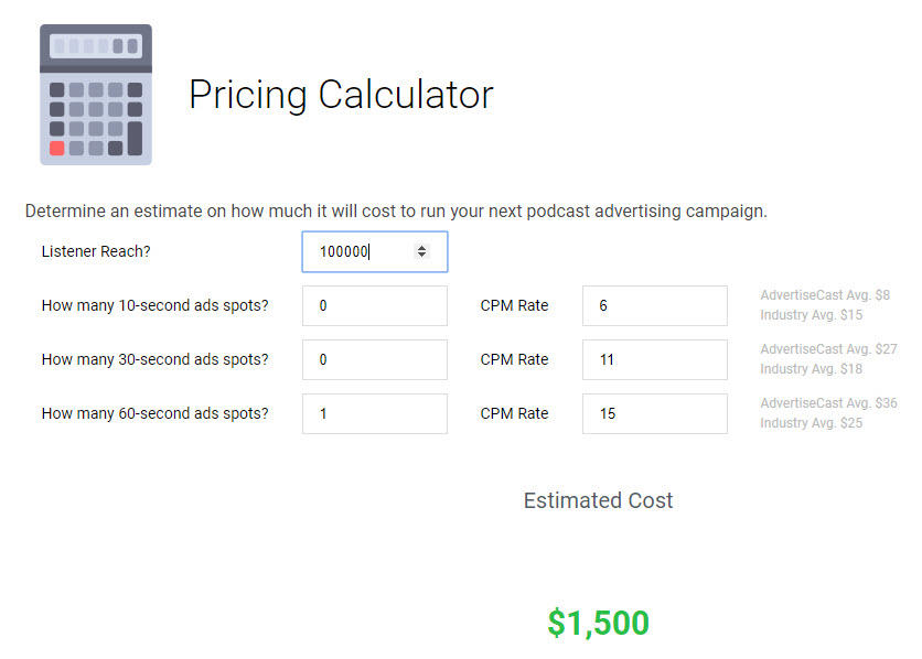 podcast advertising rates