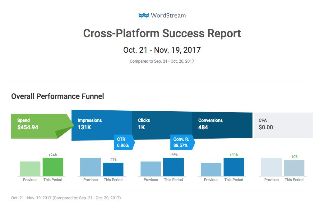 AdWords Reporting Tool