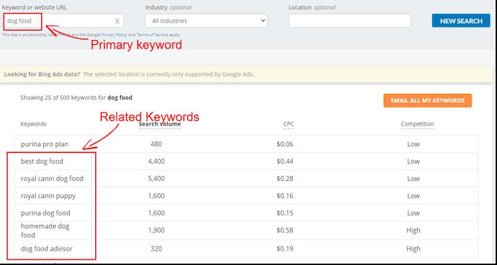 wordstream free keyword tool results