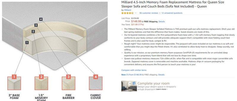 product-photography-mattress-diagram
