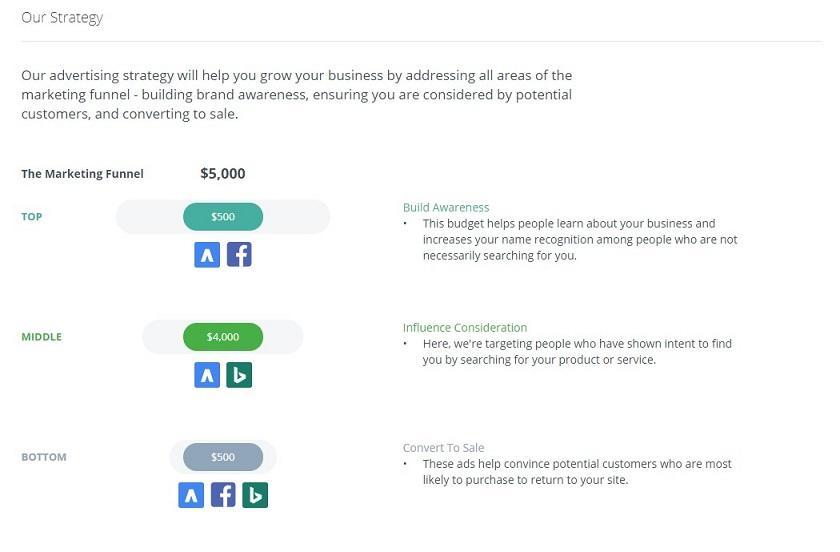 proposal generator tool WordStream