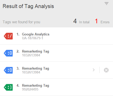remarketing tag analysis