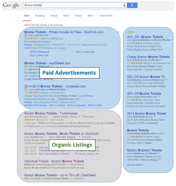 organic vs paid search marketing
