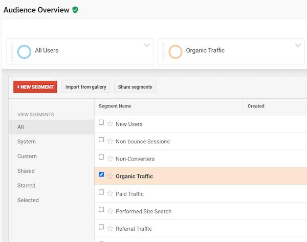 seo metrics—organic traffic in google analytics