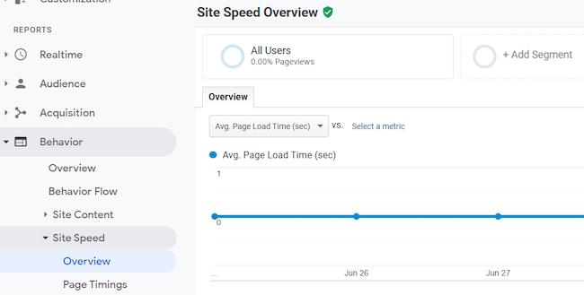 seo metrics—site speed overview in google analytics