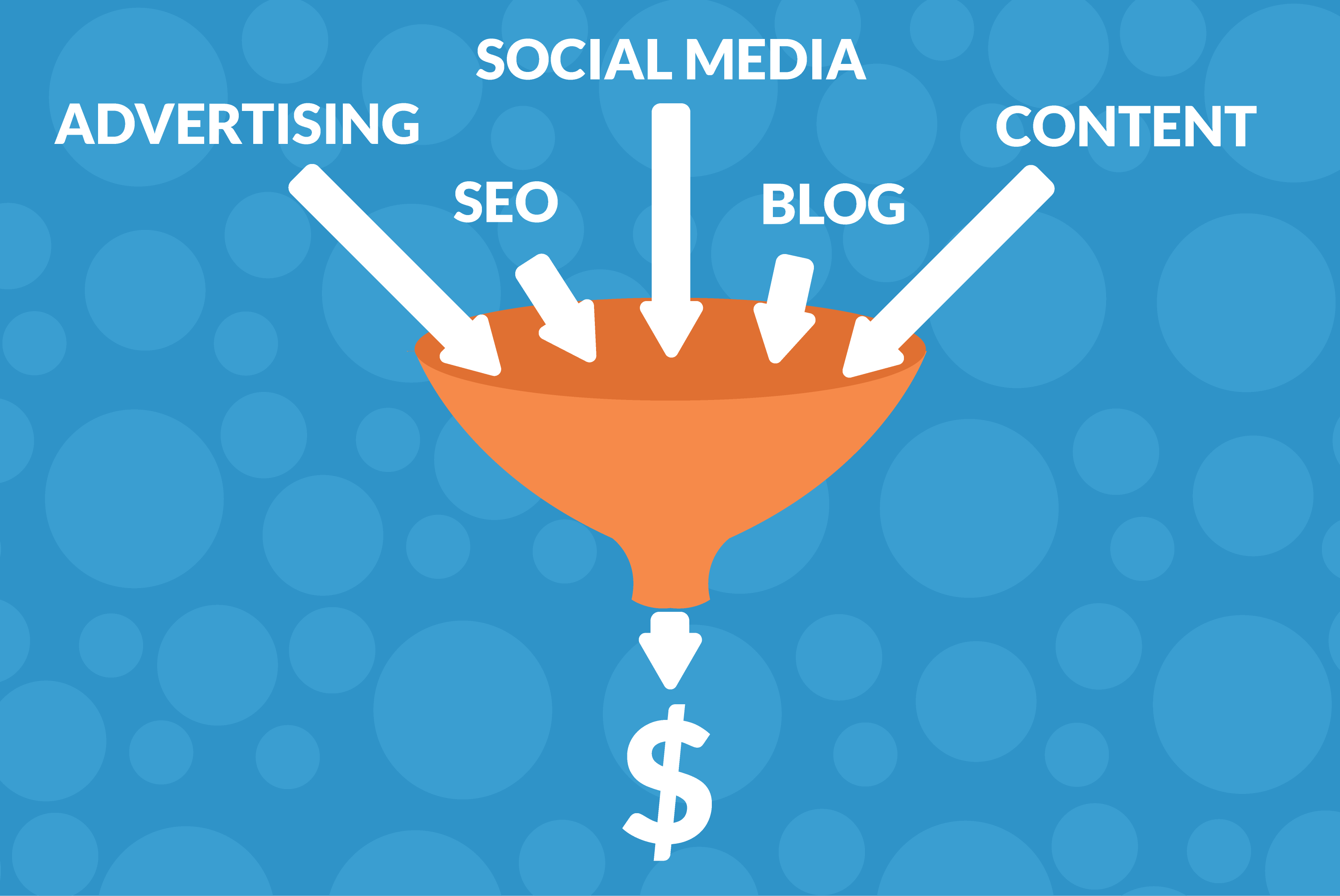 SEO FAQ Funnel