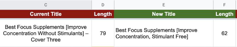 seo testing best practices meta title experimentation