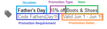 promotion extension components