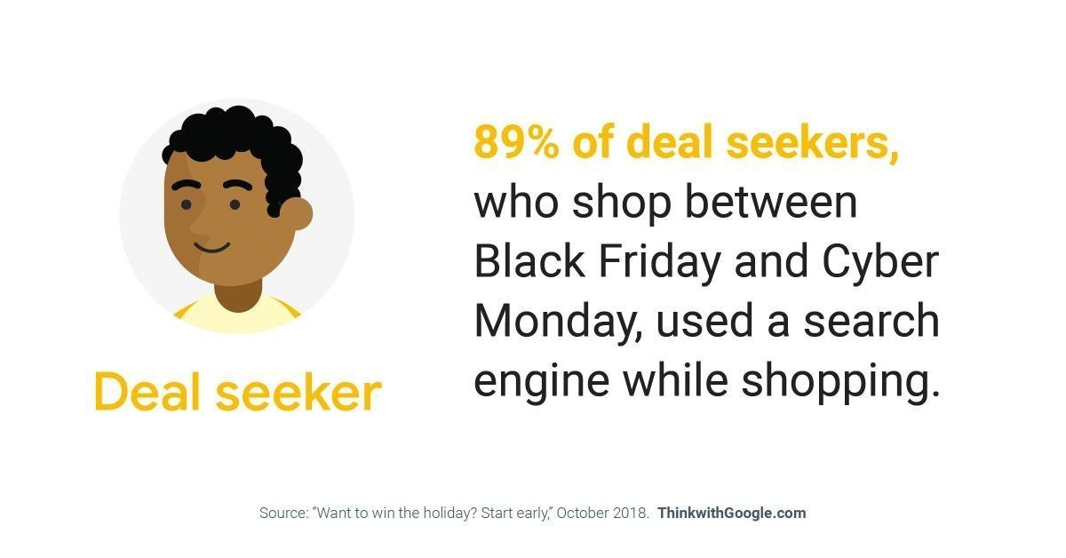 Google shopping promotions attract deal seakers