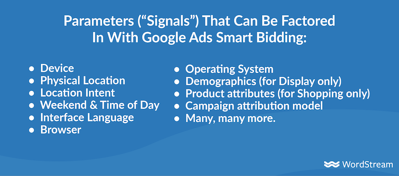 如何像专业人士一样在谷歌Adwords广告中出价