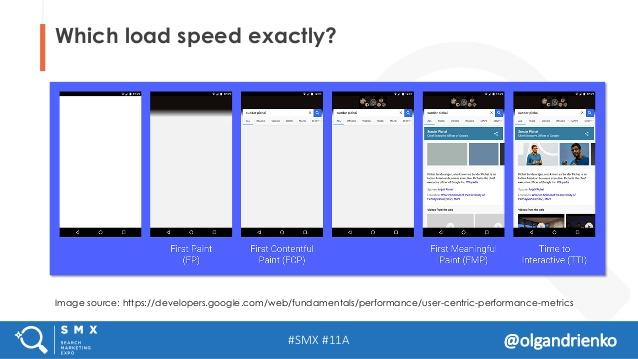 SMX West 2018 Load Speed