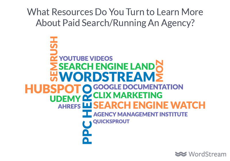 best resources for marketing agencies