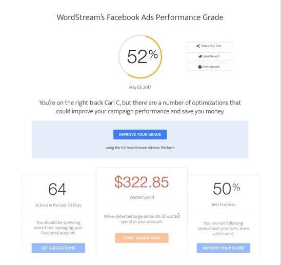 social media marketing tools Facebook Ads Grader