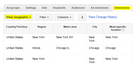 dimensions tab travel marketing