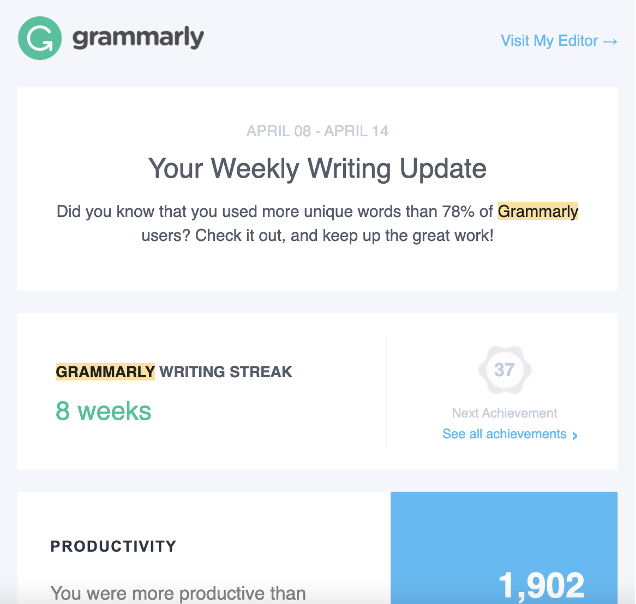 truly exceptional content marketing examples grammarly email
