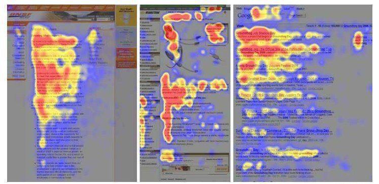 user-focus-f-pattern-heat-map