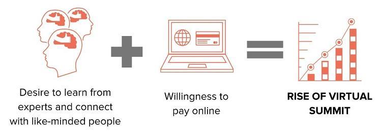 外贸企业选择合适的服务器的6个小技巧