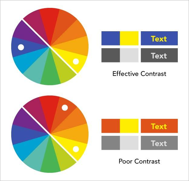 color contrast tool