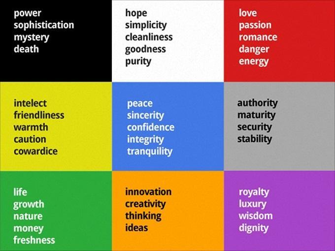 6 Tips To Choose A Stunning Website Color Scheme Wordstream