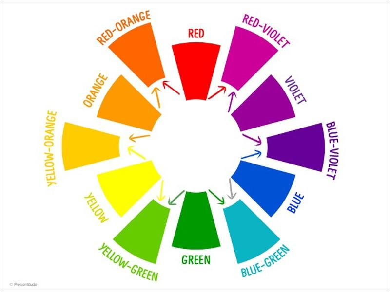 color theory wheel for website color scheme