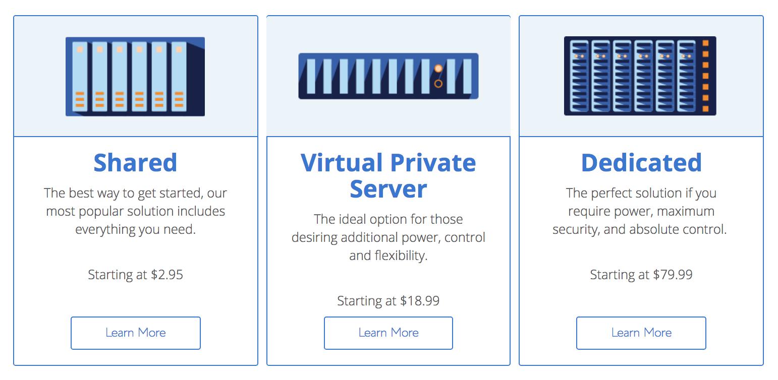 web hosting for startups