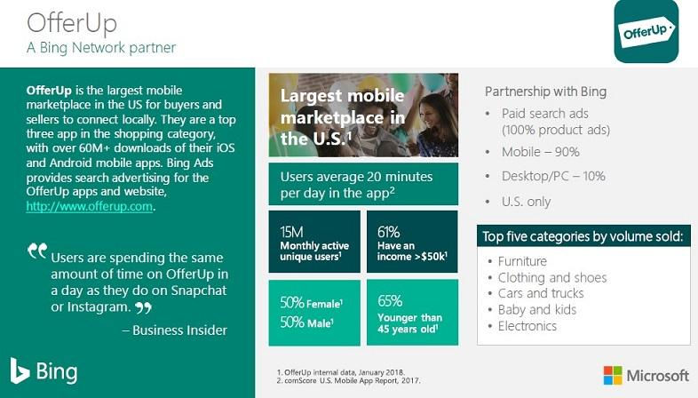 Bing ecommerce stats