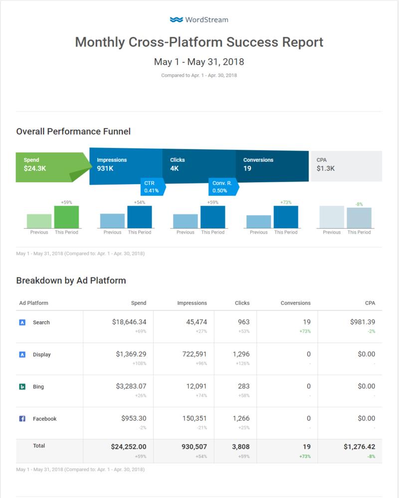 wordstream-monthly-cross-platform-success-report