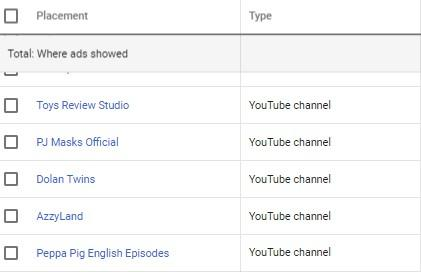 placement reports for YouTube ads