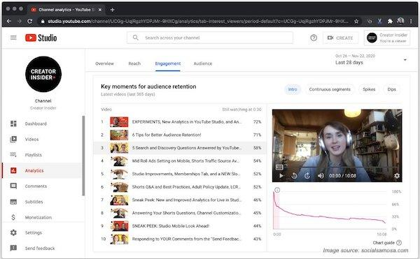 <div>4 Incredibly Useful YouTube Studio Reports You Won't Find in Google Ads</div>