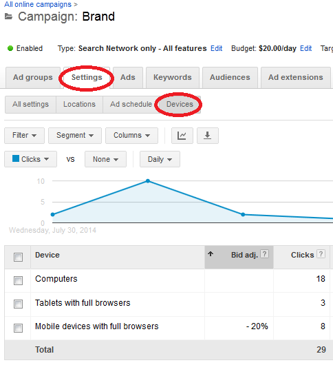 adwords mobile ad strategies
