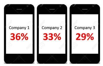 mobile advertising landing page problems