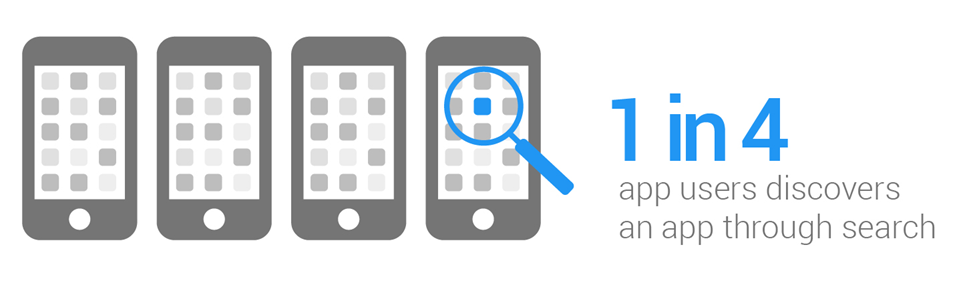 mobile ppc 1 in 4 app users