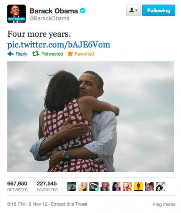 most retweeted tweet ever