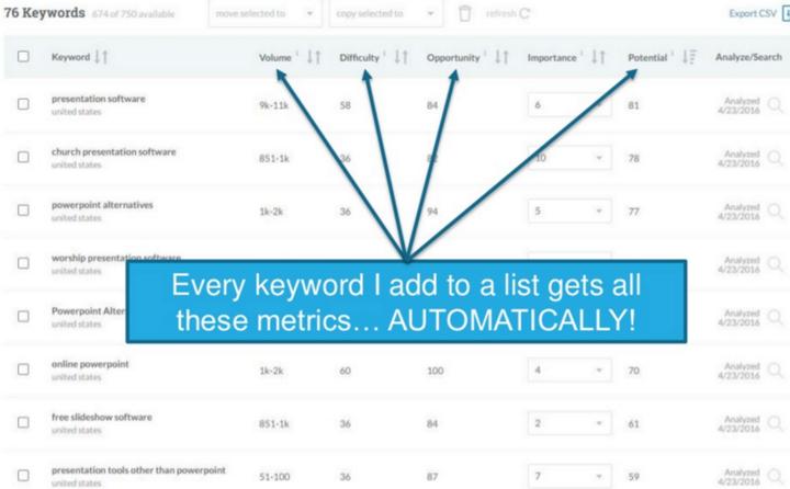 keyword explorer metrics