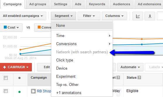 adwords network reports