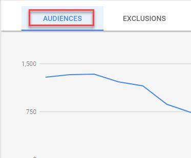 new adwords experience custom audiences tab